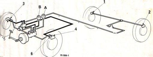 prix purge liquide de frein euromaster la maison o r gne la joie. Black Bedroom Furniture Sets. Home Design Ideas